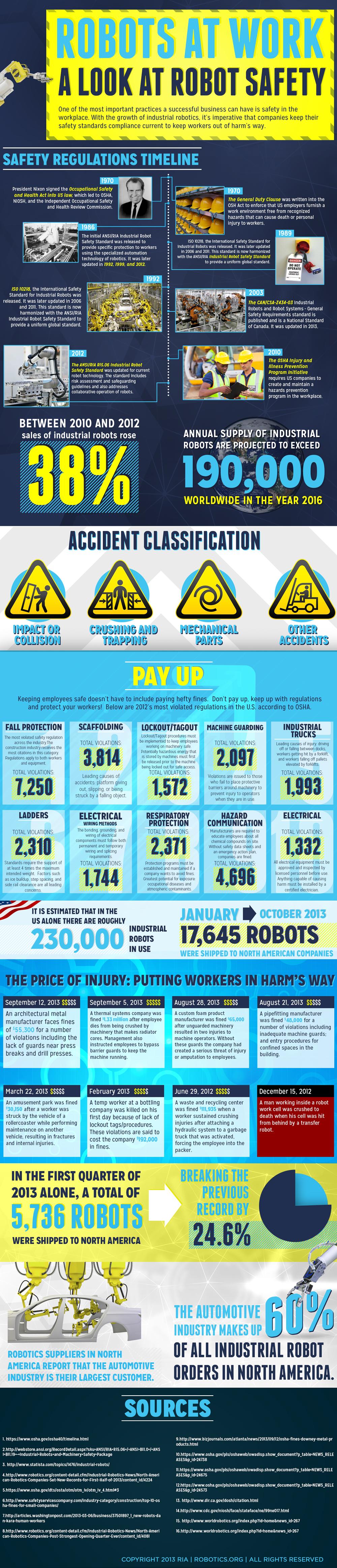 robotics-infographic-final-2